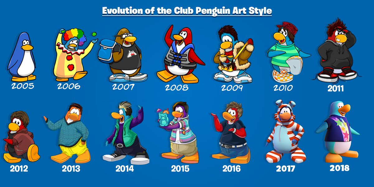 100% Working Club Penguin Rewritten Codes (3M+ Online Coins